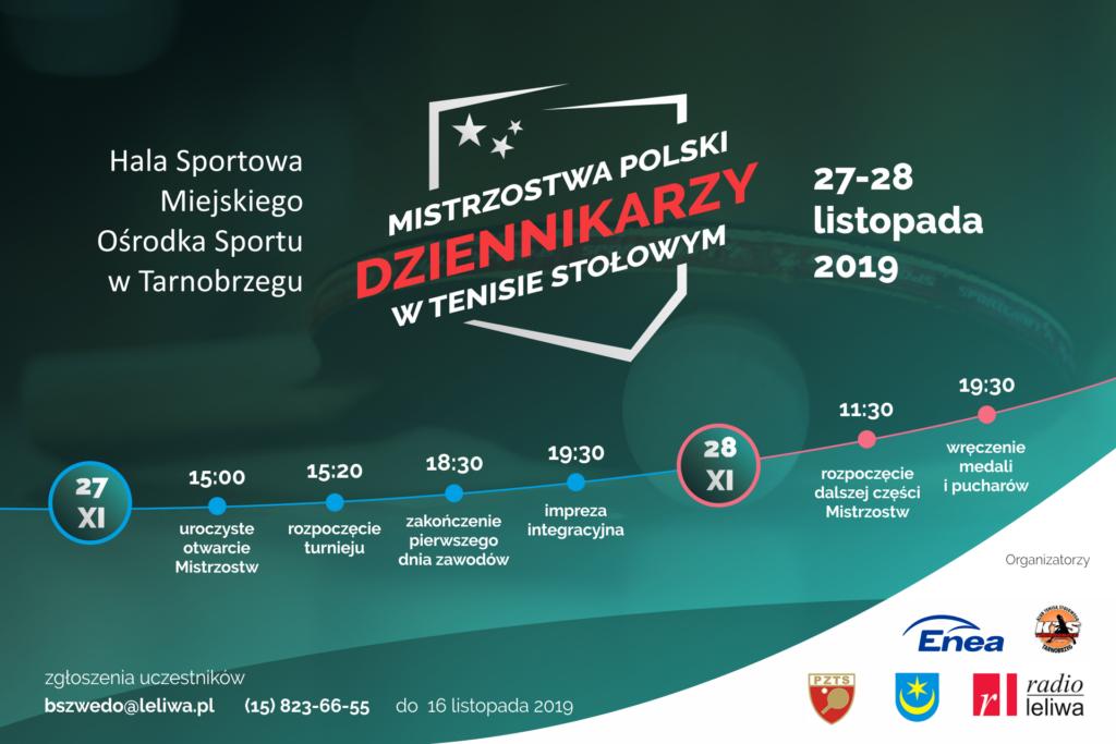Mistrzostwa Dziennikarzy przed Ligą Mistrzyń